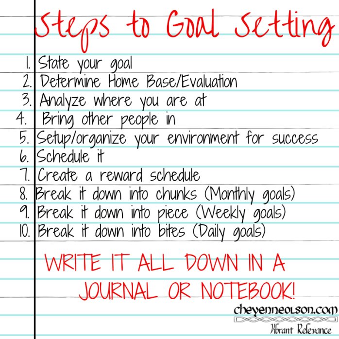 Steps to Goal setting